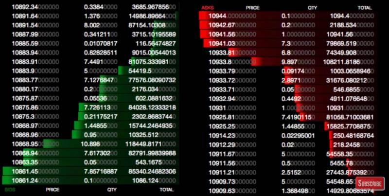 Kakve promene očekuje Bitcoin u godinama koje dolaze?